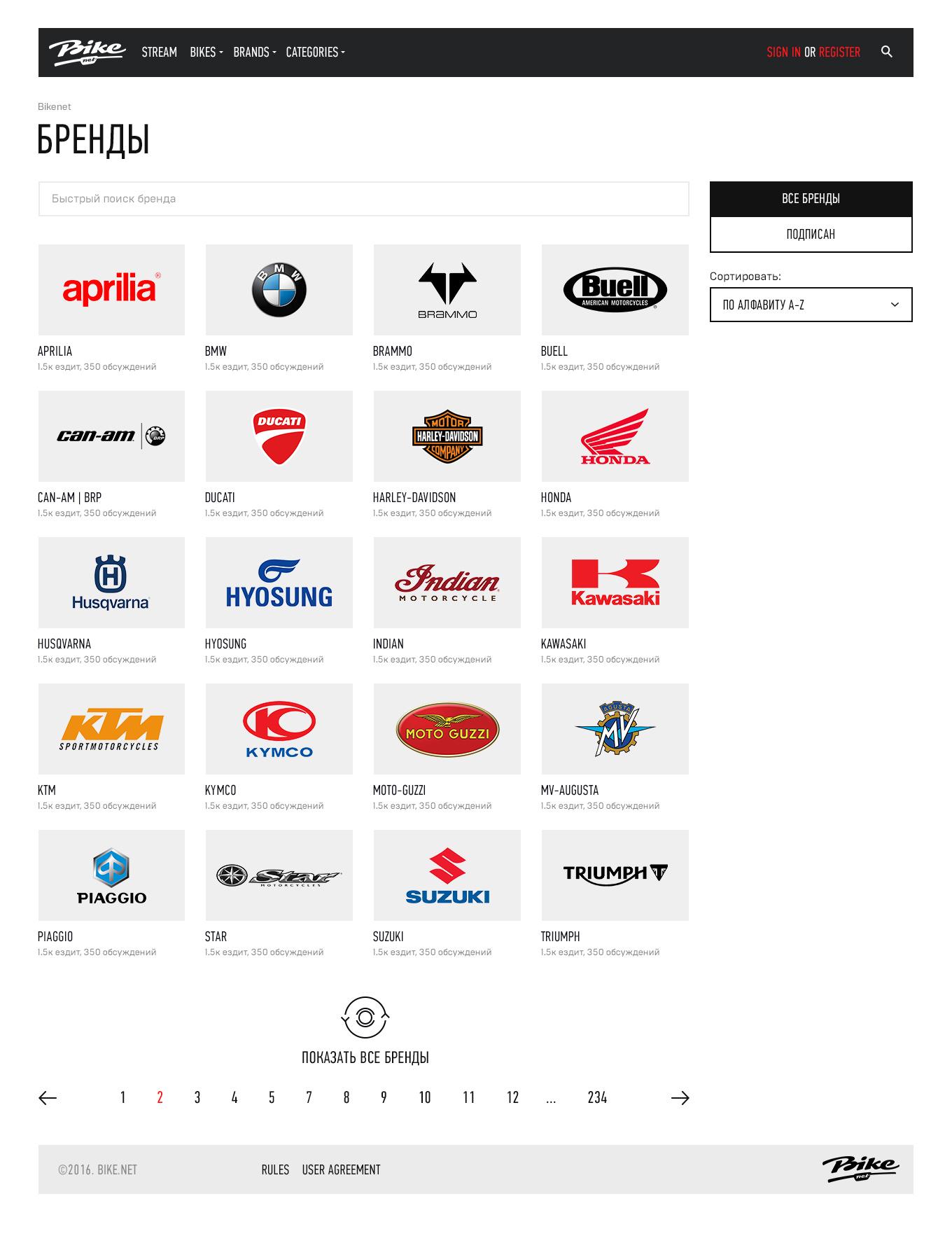 bikenet_brands